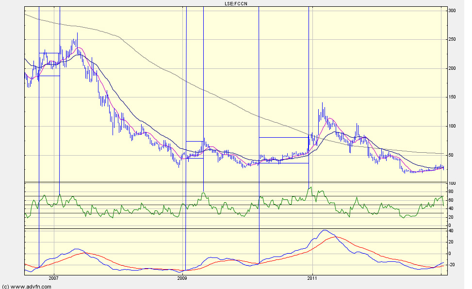Rsi exit strategy
